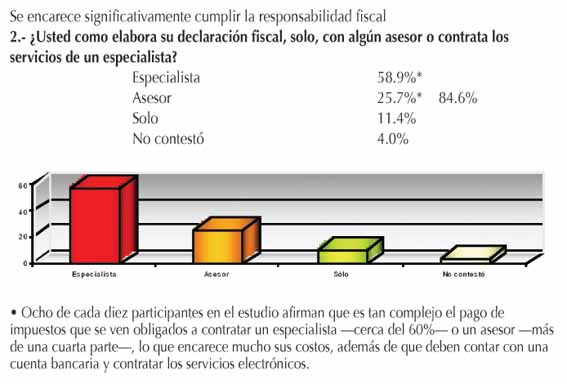 pag14-21 abascal.indd