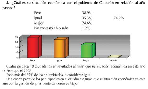 pag14-21 calderon.indd