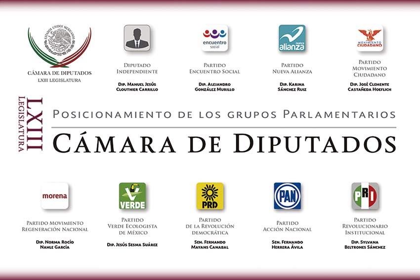 Photo of Posicionamiento de los Grupos Parlamentarios de la Cámara de Diputados