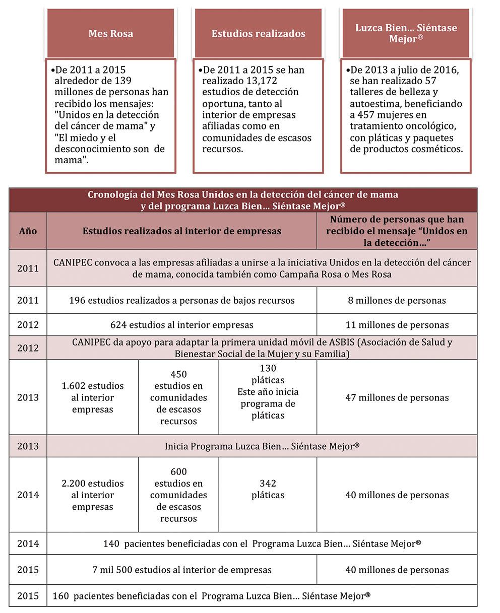 Microsoft Word - ProgramaRosa-MacroEco.docx