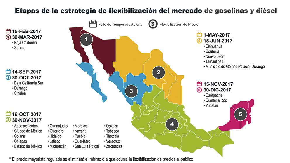 Photo of Precisiones sobre ajuste a precios de gasolinas y diésel