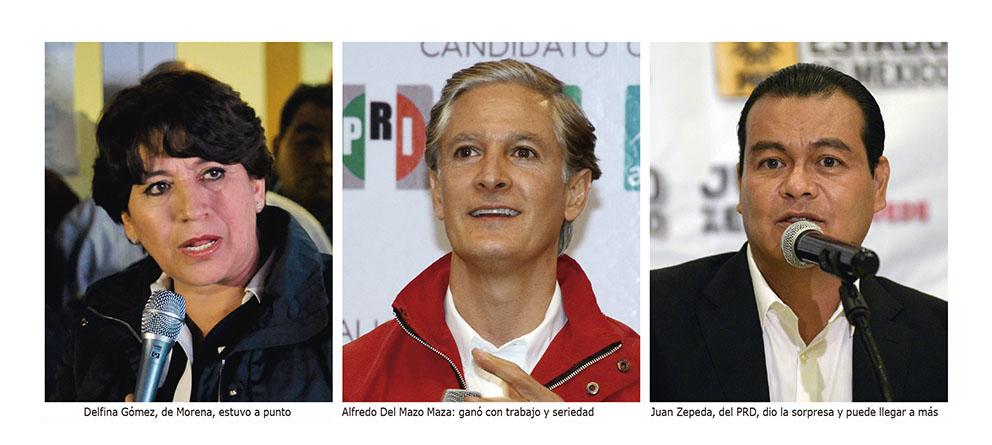 Photo of Logra el PRI el triunfo en Edomex y Coahuila y frena el avance de López Obrador para 2018