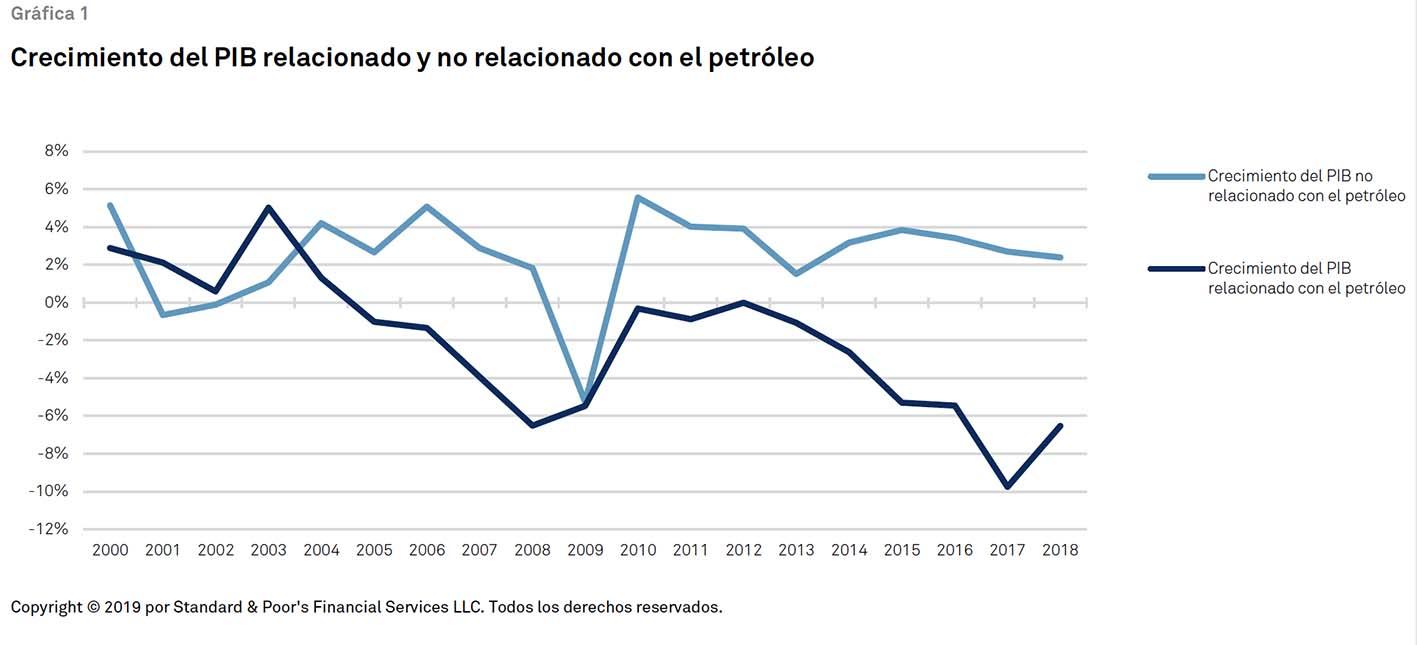 Photo of ¿Cuáles son los riesgos para el gobierno actual de México?