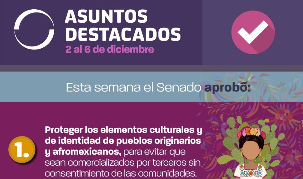 Photo of Asuntos destacados (2 al 6 de diciembre)