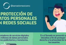 Photo of Protección de datos personales en redes sociales