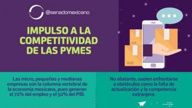 Photo of Impulso a la competitividad de las PYMES