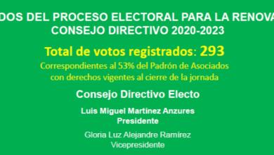 Photo of El INAP cambió democráticamente su Mesa Directiva para el Periodo 2020-2021