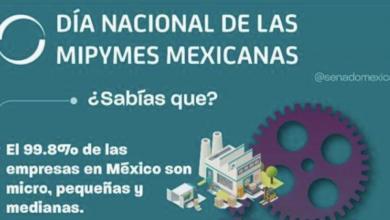 Photo of Día Nacional de las MIPYMES mexicanas