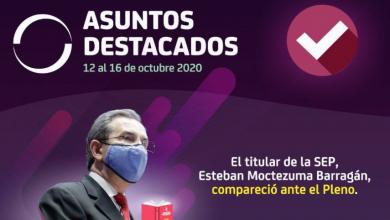 Photo of Asuntos Destacados 12 al 16 de octubre de 2020