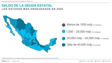 Photo of A pesar de la crisis económica, la deuda en los estados y municipios aumentó únicamente un 2% en términos reales en 2020