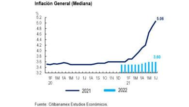 Photo of Inflación en aumento y previsión de incremento en la tasa de interés presionarán la economía al cierre de 2021
