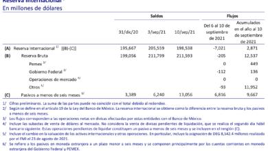 Photo of El Gobierno de la República compra reservas del Banco de México por 7 mil millones de dólares
